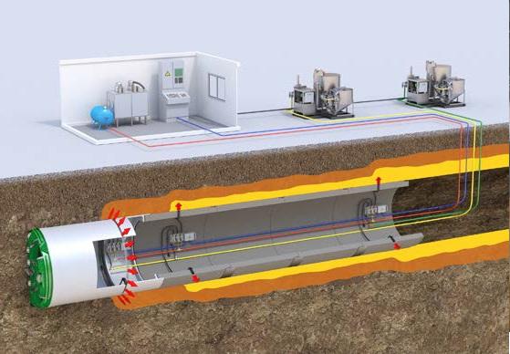 Tehnologia de săpare a micro-tunelelor, o soluție inteligentă ce nu implică săparea de șanțuri în construcția rețelelor de canalizare