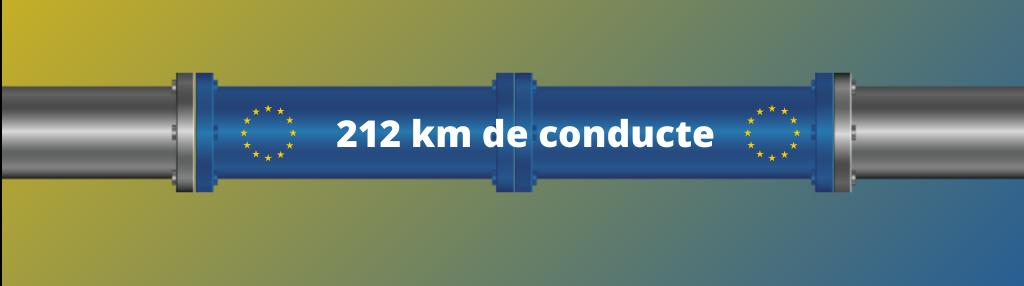 Comisia Europeană investește 216 milioane EUR pentru modernizarea sistemului de transport al energiei termice din București